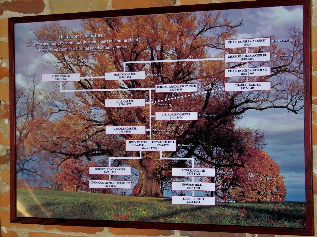 History - Shirley Plantation